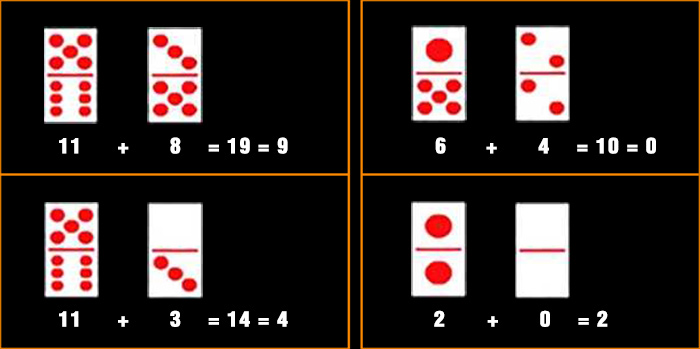 cara menghitung kartu aduQ