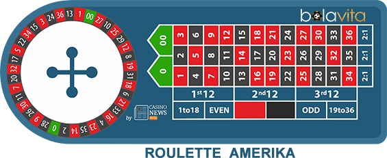 panel bet roulette amerika